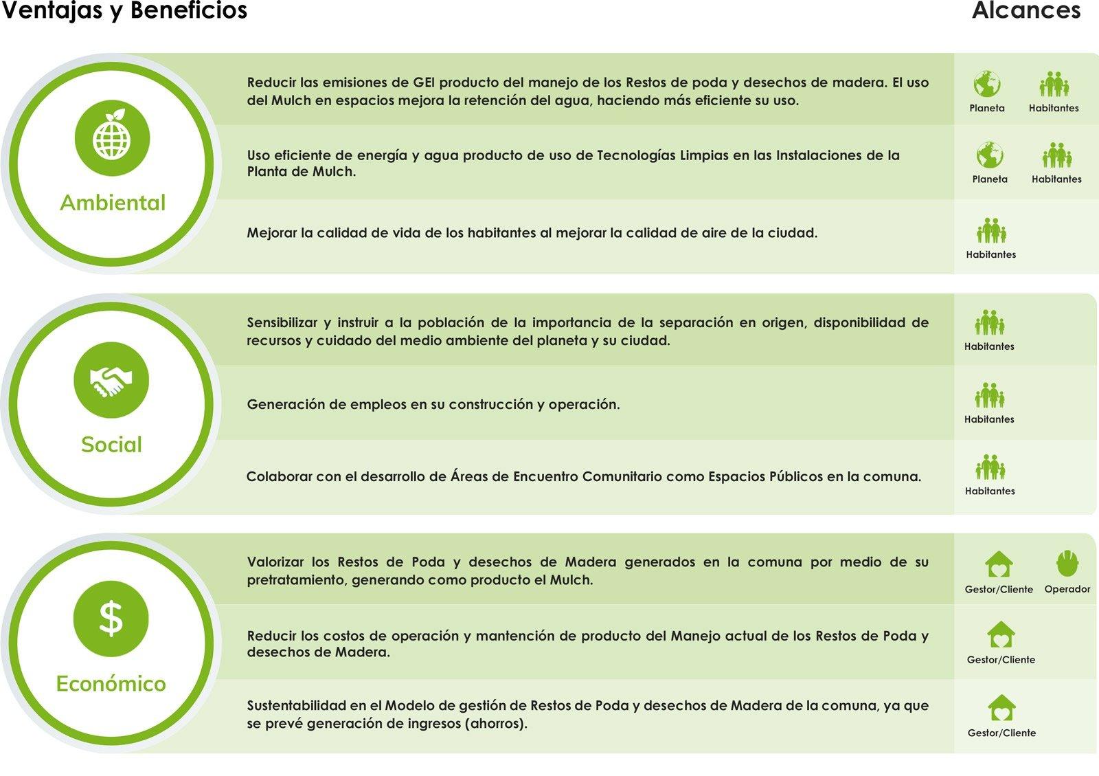 Beneficios y Ventajas del Mulch - EAX EcoAlliance