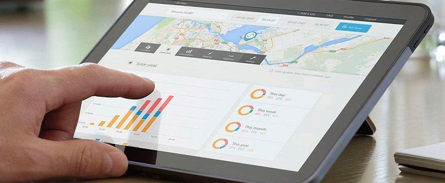 monitorización y control - digitalización
