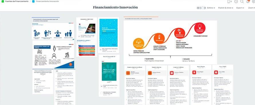 Milanote - digitalización