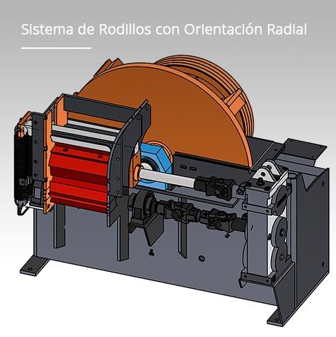 SISTEMA DE RODILLOS CON ORIENTACIÓN RADIAL