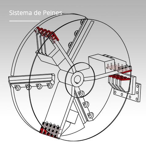 SISTEMA DE PEINES